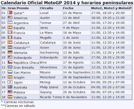 MotoGP con horarios