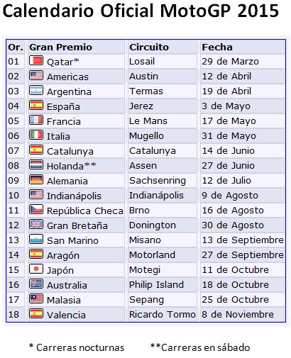 MotoGP 2015 pequeño