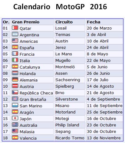 Moto Gp Calendario.Calendario Moto Gp 2016 Club Triumph Espana Foro
