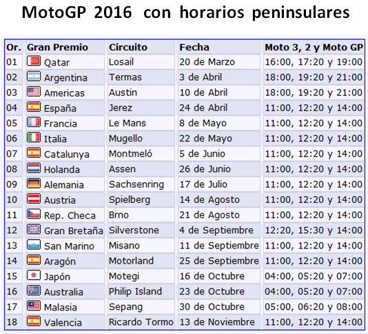 Calendario-MotoGp-2016-España