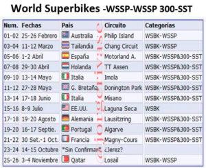 WSBK-WSSP-SST